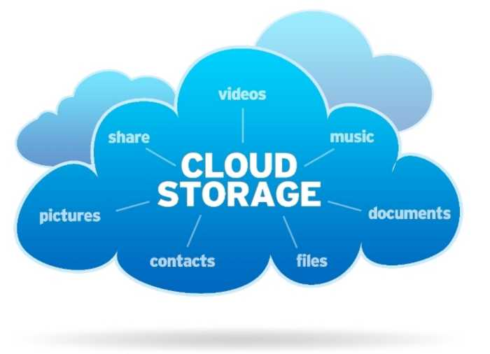 The Benefits of Using Private Cloud Storage Blogging Fusion Blog Directory