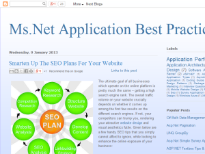 ms.net application best practices Blogging Fusion Blog Directory