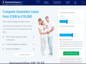 Guarantor Loans UK Blogging Fusion Blog Directory