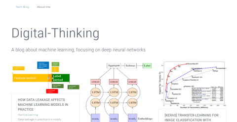 Digital-Thinking - A blog about machine learning, focusing on deep neural networks Blogging Fusion Blog Directory