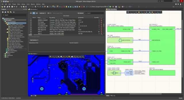 How PCB Design Software Helps Tech Inventors Blogging Fusion Article