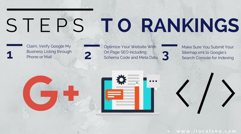 Social Signals: Do They Impact SEO Rankings?