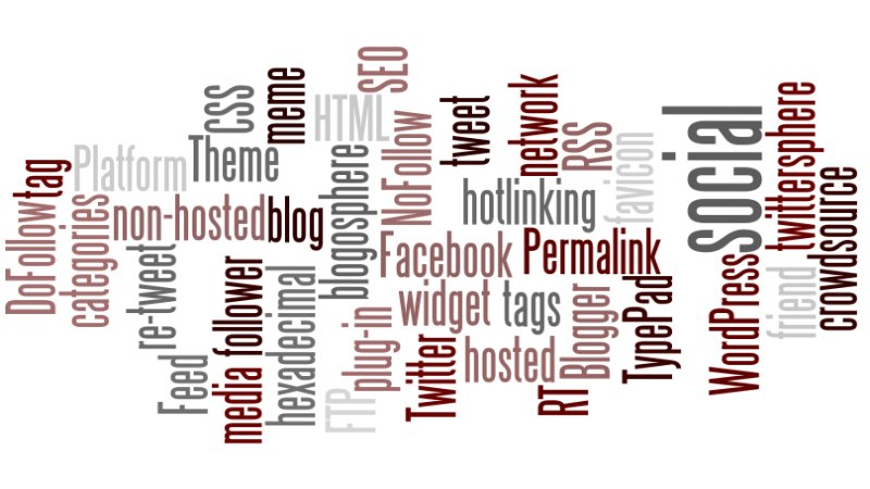 Blogging Terms Glossary: A list of Blogging terms Blogging Fusion Blog Directory