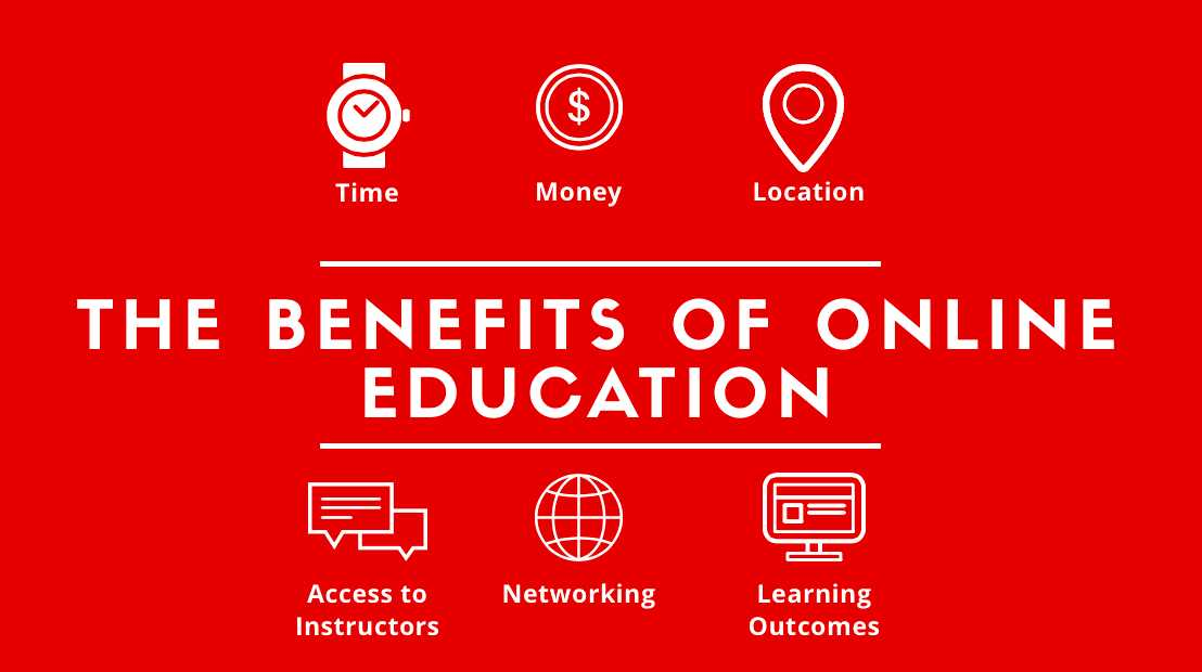 The Benefits Of Online Education Blogging Fusion Blog Directory